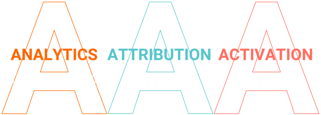 Analytics Attribution Activation outline logo